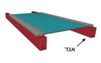 flat_rafter